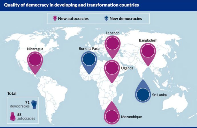 Global democratic standards are in decline