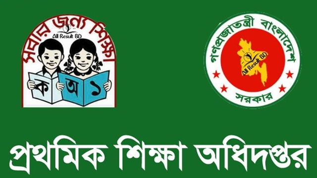 No headmaster in 591 primary schools in Sirajganj